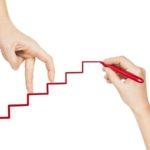 4 lépésben a magabiztosságért – Az önérvényesítés útján